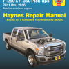 Car manual publisher Haynes puts itself up for sale